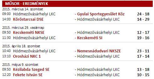 U13 Régió Bajnoka eredmények